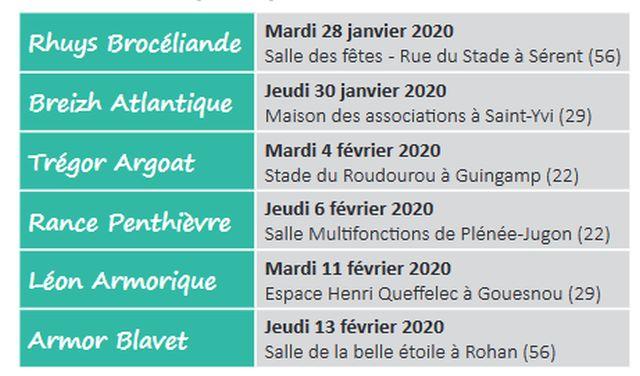 Les Dates et lieux des RDV renouvellement organisés par Bcel Ouest